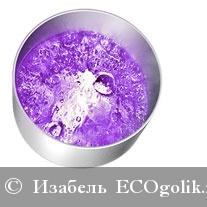 Густое сибирское белое масло для тела, антицеллюлитное Natura Siberica - отзыв Экоблогера Kate Kuznetsova