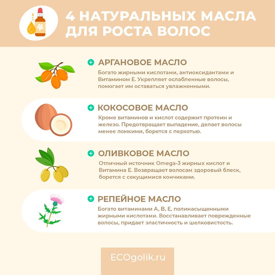 Инфографика: натуральные масла для роста волос